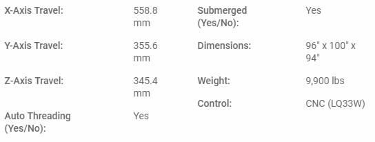 Specs SODICK AQ537L+LN1W (40A)